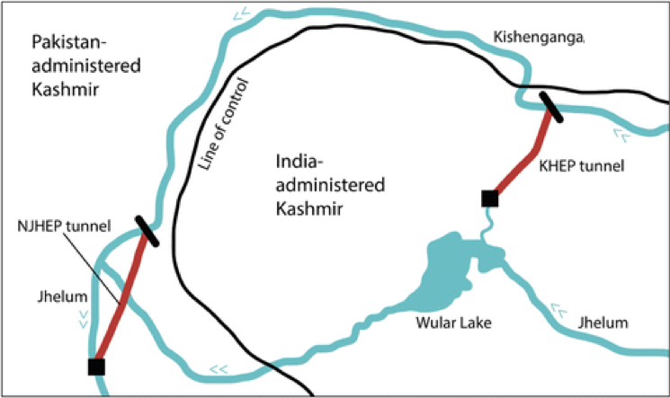 Hydropolitics in the Indus Basin: The Indus Water Treaty